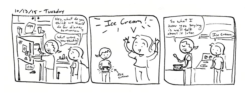 But Ice Cream…